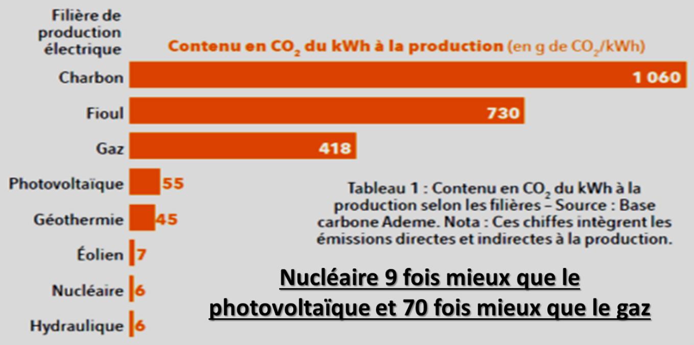 tableau article sur Bayrou 2